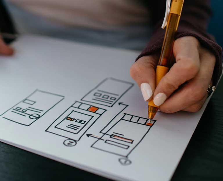 optimizeaza experienta utilizatorului care navigheaza pe site ul tau